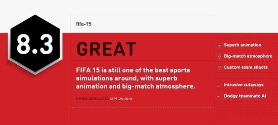 《FIFA 15》败给了《实况足球2015》