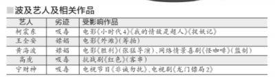 """媒体解读广电总局""""封杀劣迹艺人"""":未提出轨问题"""