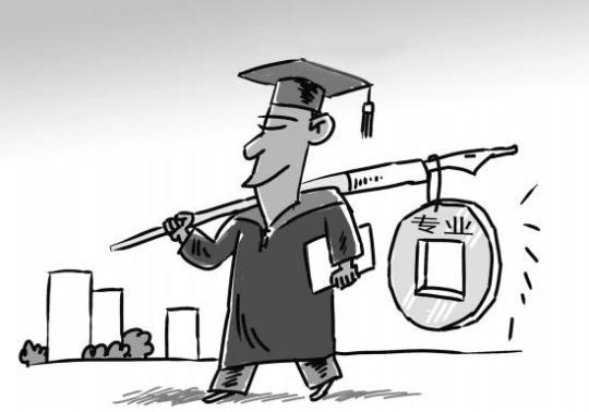 调查显示:57.5%大学生不满意所在高校科研水平