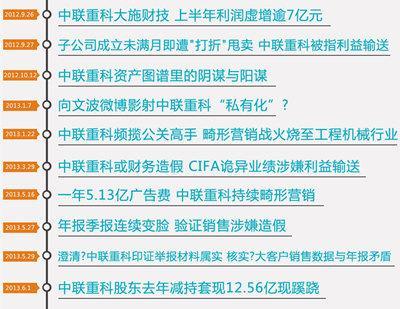 原新快报记者陈永洲因虚假报道获刑1年10个月(图)