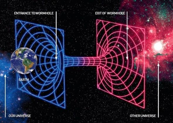 英国专家联合研究称至2080年前可实现空间旅行
