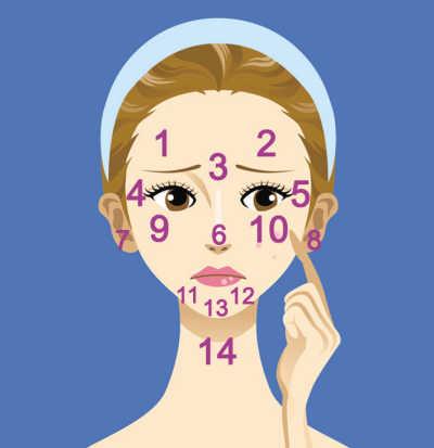 全身疾病都写在脸上!鼻子红肿或是心脏不好 - 冰融 - 冰融的博客