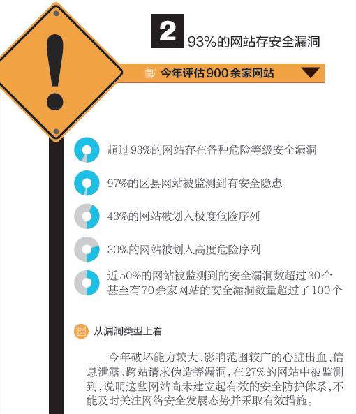 中科汇联俞长丽:政府网站治理可借助技术力量