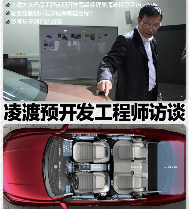 上海大众凌渡工程师访谈:前期开发