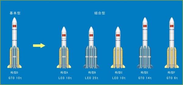 我国长征五号火箭完成芯一级动力系统试车 计划2016年首飞_科技_环球网