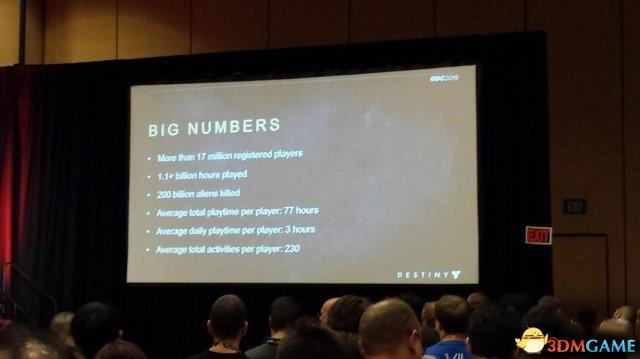 《命运》注册玩家远超1700万 玩家杀死2千亿怪物