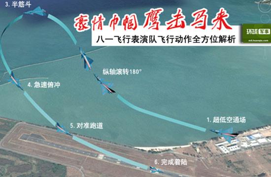 龙在马来西亚:中国歼10表演动作全方位解析