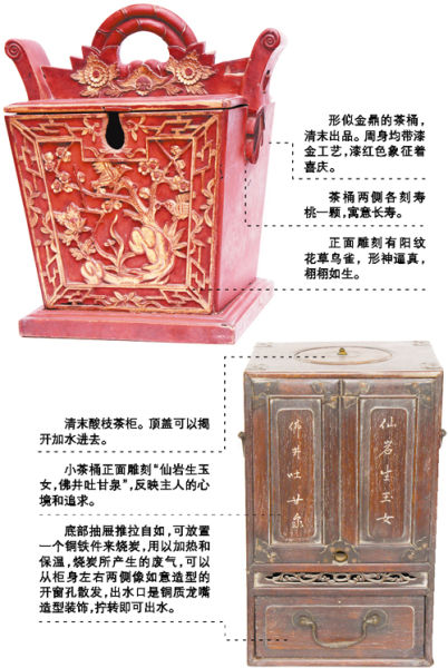 清代保温瓶:茶桶保温延续数百年