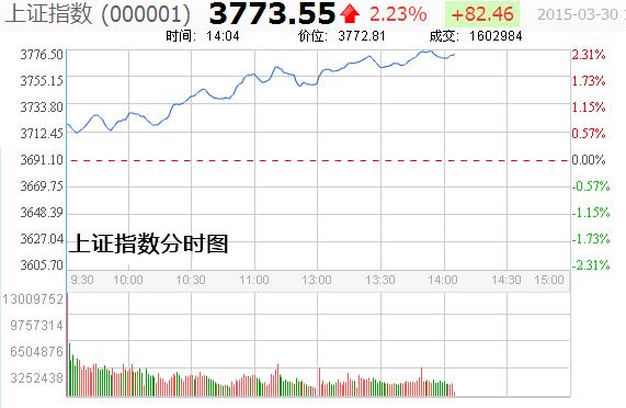 """央行紧急辟谣""""开会""""传闻 A股房产板块仍""""倔强""""暴涨"""