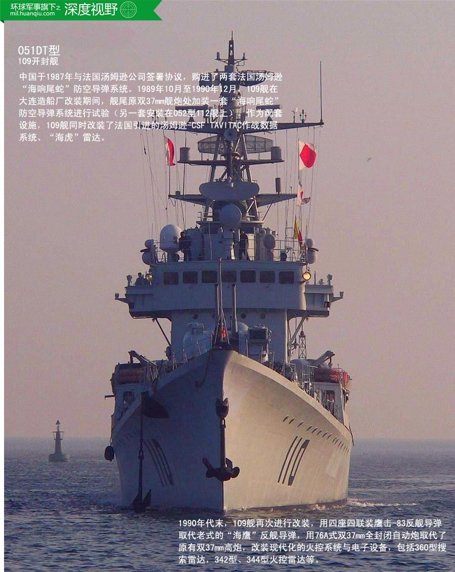 军事资讯_老骥如何伏枥:051级驱逐舰改装升级史回顾_军事_环球网