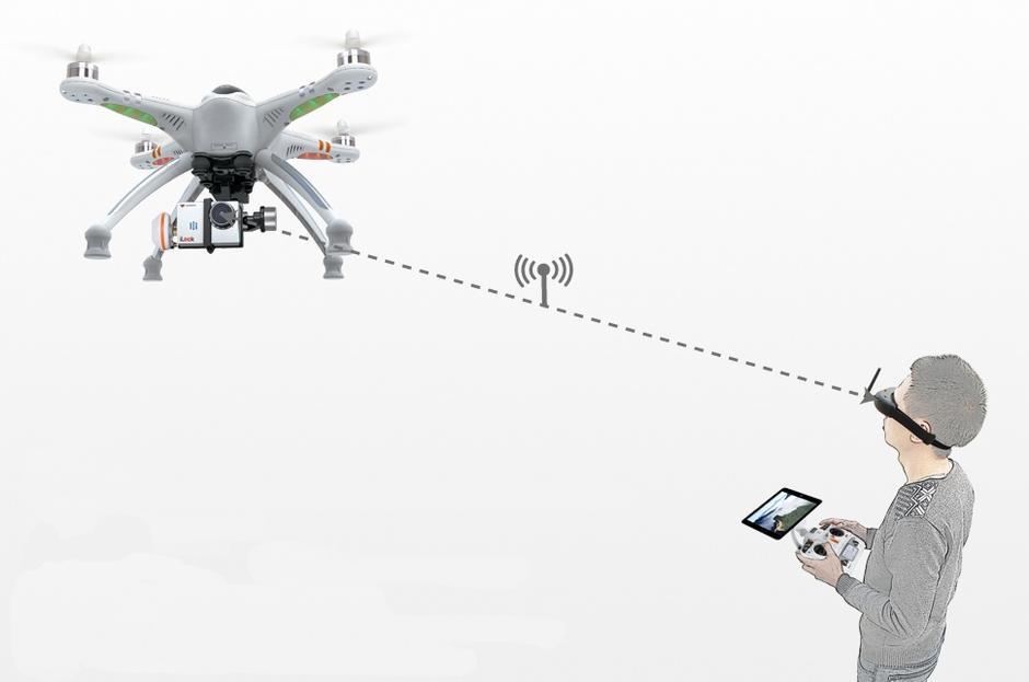 盘点:目前市面上最好的10款消费级无人机