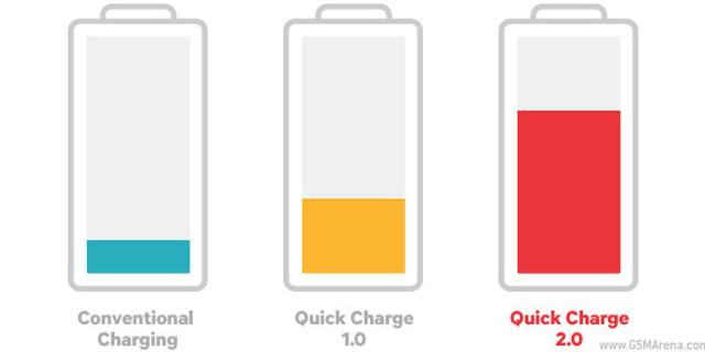手机快速充电技术哪家强?热门智能手机全方位评测