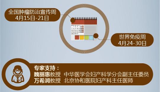 图解:宫颈癌疫苗的江湖传言