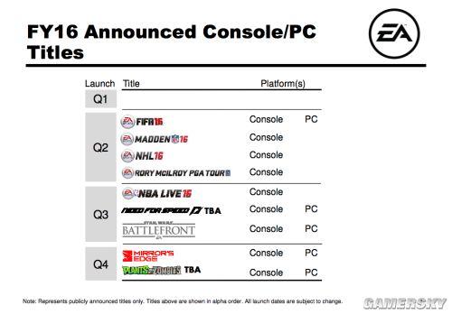 EA公布未来1年发售表 一系列续作赫然在目