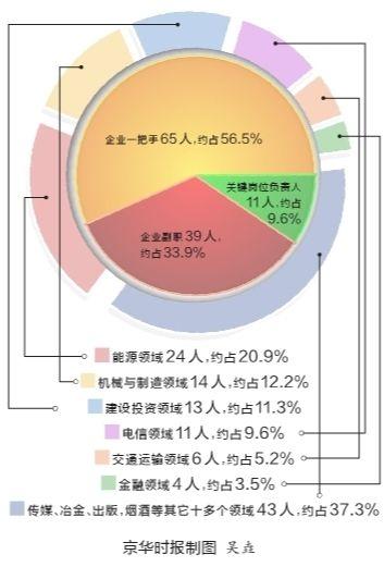 杭州人均gdp_2020年全国人均gdp