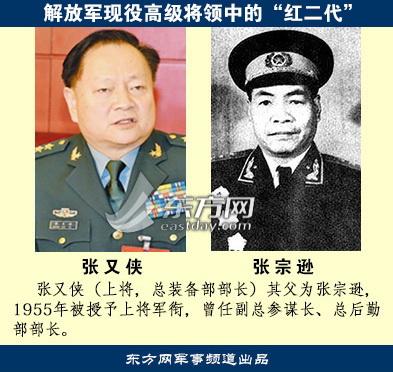 """虎父无犬子!解放军现役高级将领中""""红二代"""""""