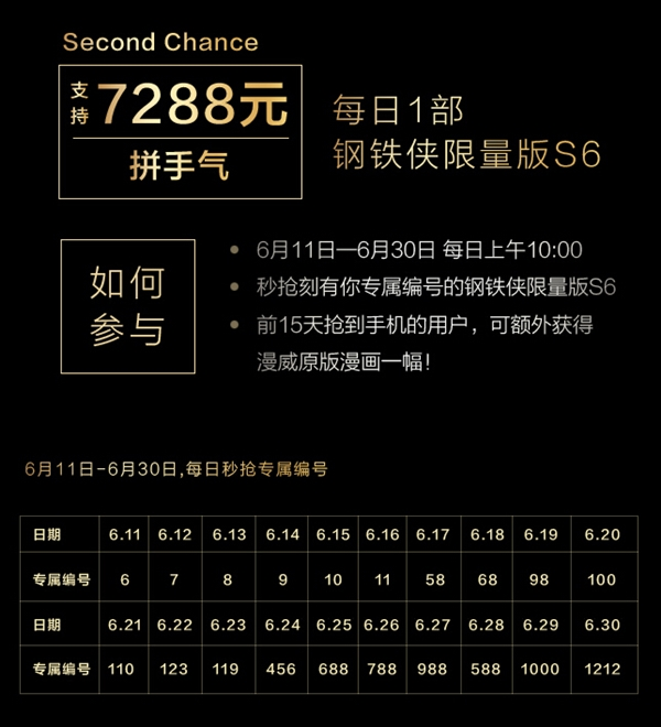 国产手机还在比贱 三星钢铁侠s6e国内拍出56万图片