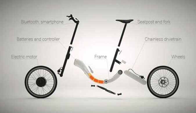 无链条式电动自行车:还可折叠