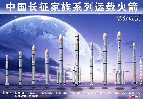 港媒:中国航天专家抱怨缺钱 无益于与美国竞赛