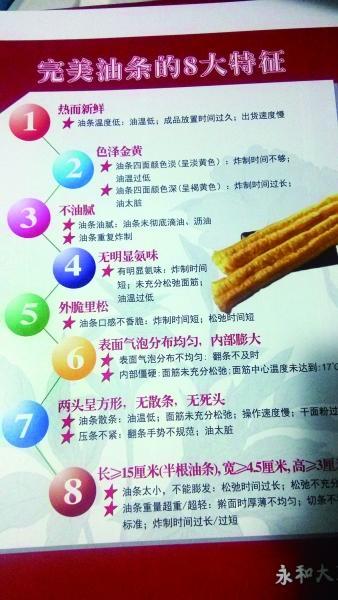 北京永和大王石景山店凉油条回锅接着卖