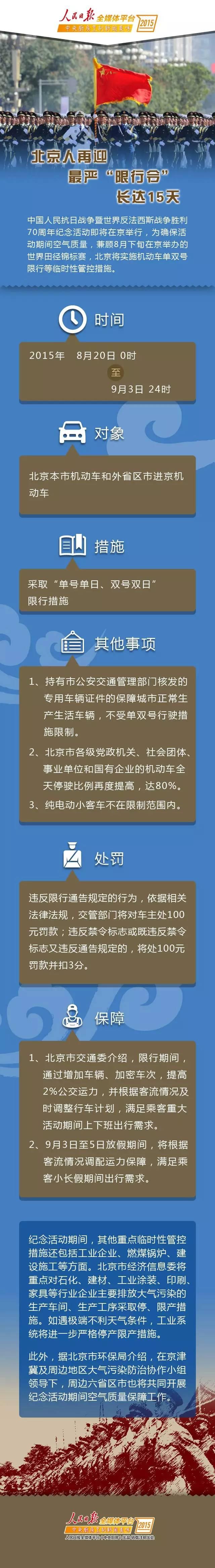 """【学习大国】北京人再迎最严""""限行令"""",长达15天(图解)"""