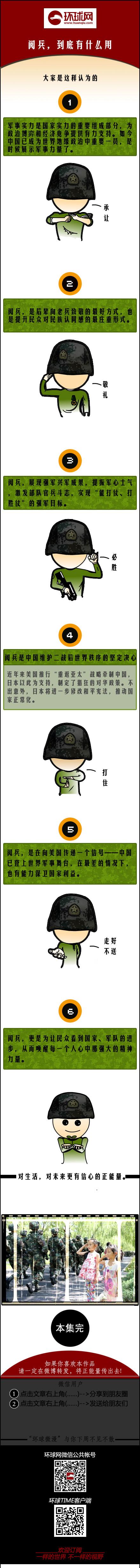 阅兵到底有什么用 - tianlong1952-518 - 天 龙 的博客