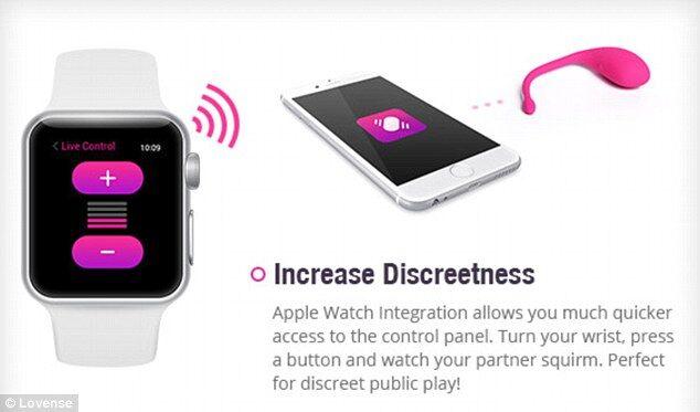 情趣意思情趣Blush亮相:可通过AppleWatch控跳女性啥玩具跳图片