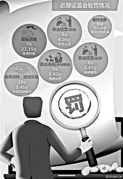 """""""股神""""是怎样拿股市当""""印钞机""""的 -  - 上海证券会馆"""