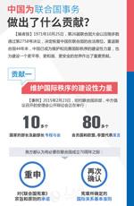 中国做出了什么贡献?