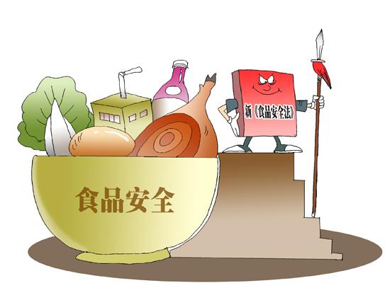 79.6%受访者对新《食品安全法》实施持乐观态度
