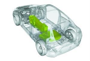 怎么挑选你的新能源电动车