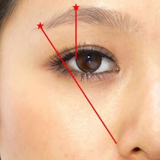 MAC首席化妆师教你轻松打造自然轻柔眉形三步