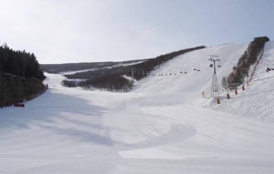 河北万龙滑雪场