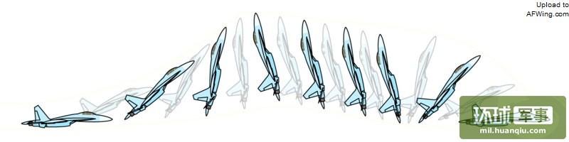 从俄战机被击落说起:战斗机机动的那些武功秘籍