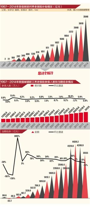 解决城市人口过多_中国大城市是人口过多,还是分布失衡