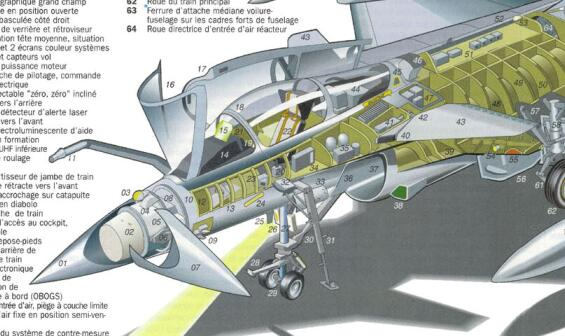 欧洲最强战机罕见最清晰结构图
