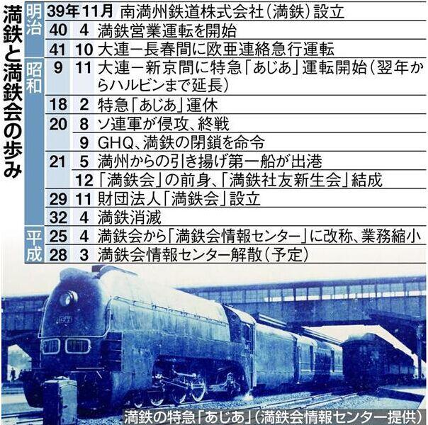 """日本""""满洲铁道株式会社""""寿终正寝 曾向中国索要""""亚细亚""""高铁"""