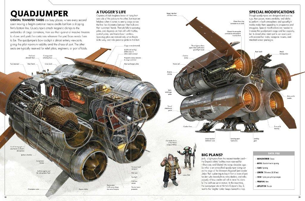 是一本关于《星球大战》机械结构和原理的图书