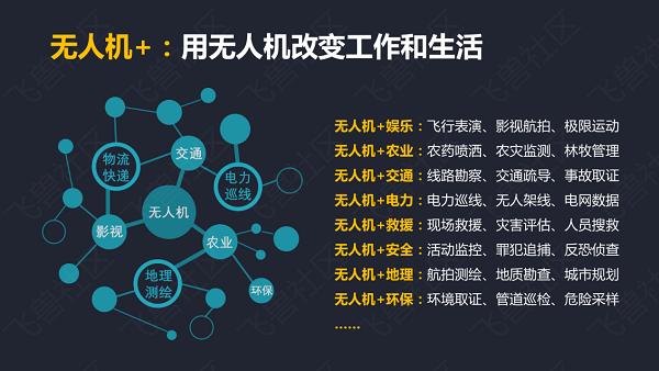 飞兽社区李超:打造中国最好的无人机社区