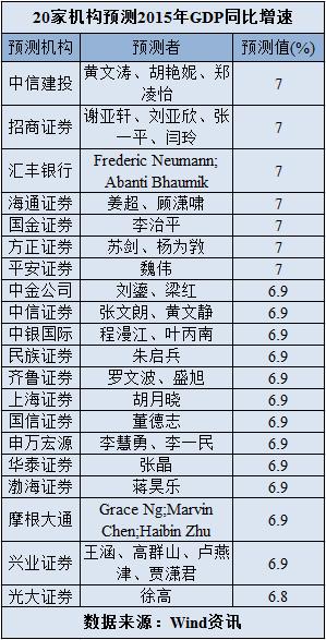 gdp规程_北京 十一五 期间万元GDP能耗降两成