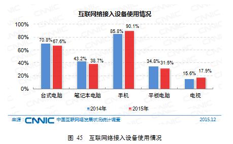 DCCI刘兴亮解读CNNIC报告:农村广阔天地大有作为