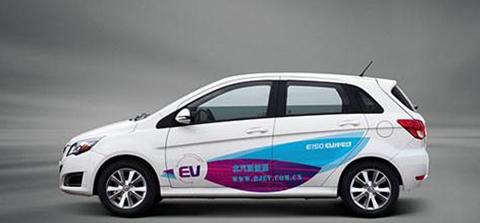 安徽:今年计划生产3万辆新能源汽车