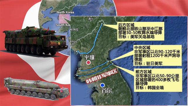 朝鲜三条导弹带最远可覆盖关岛