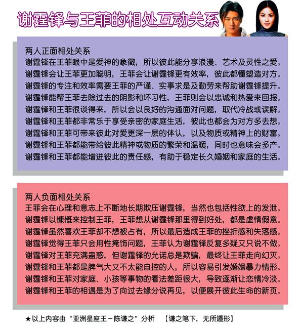 陈谦之再爆:谢霆锋与王菲终将分手何必结婚