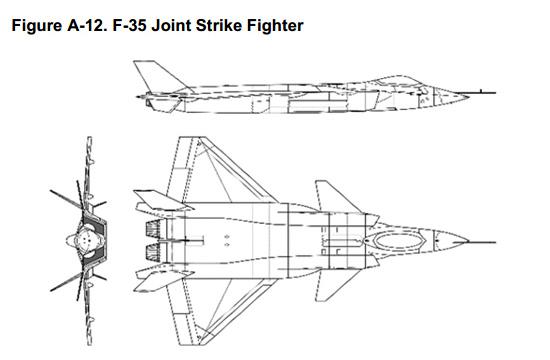 美军手册F-35示意图配错成歼20
