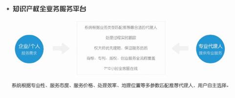 知识产权服务平台权大师宣布获上海中路2千万融资