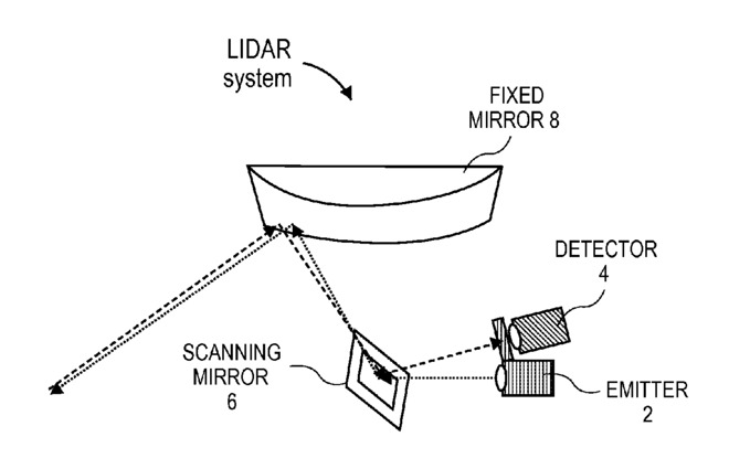 苹果研发激光雷达传感3D技术 或为汽车项目铺垫