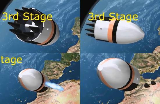 印度战略核潜艇模拟攻击过程