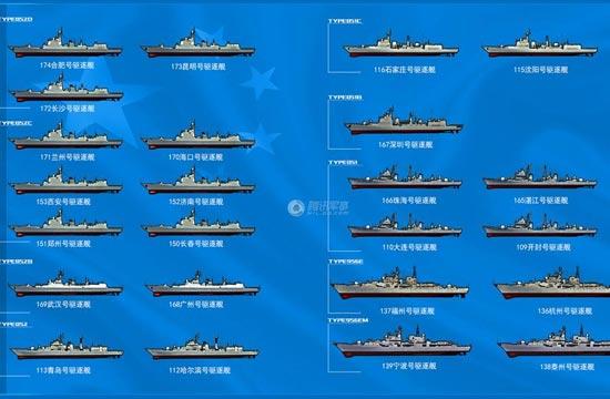 中国海军现役驱逐舰大汇总