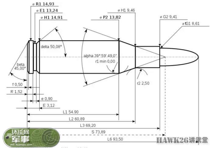 .338英寸拉普阿马格南子弹的外形参数   .338英寸拉普阿马格南子弹并非传统口径,而是1983年由美国研究学会(American Research Institute)根据美国海军陆战队提出的需求通过精密计算开发的枪弹。该弹弹头质量为16.2g,初速为914m/s,其弹道性能将对付人员的距离提高到了至少1100m,而同时终点动能(在枪口处动能为 6770J,在300m处为4790J)为7.